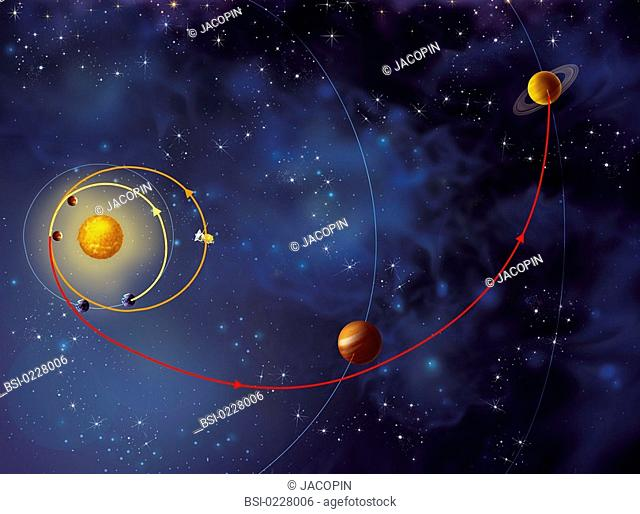 CASSINI SPACECRAFT<BR> <BR>Trajectory of the probe Cassini.  Representation of the trip of Cassini probe since its launch from earth until its arrival near...