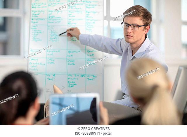 Over the shoulder view of young male office worker giving whiteboard presentation