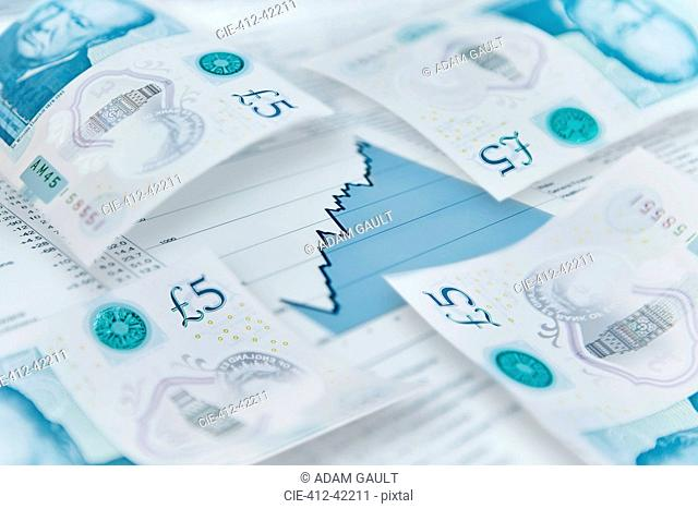 Five pound notes on finance graph