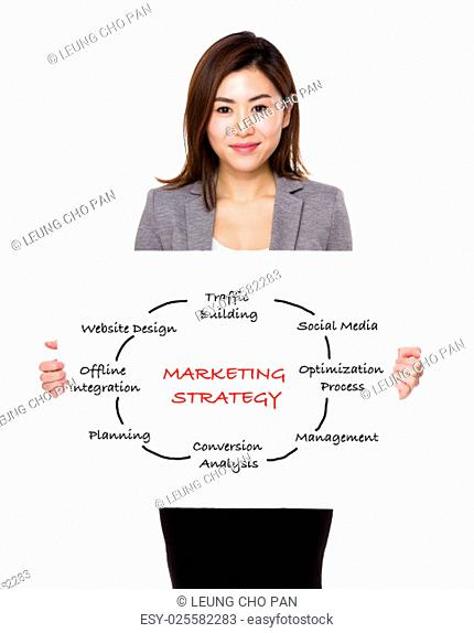 Businesswoman holding a board showing with marketing strategy concept